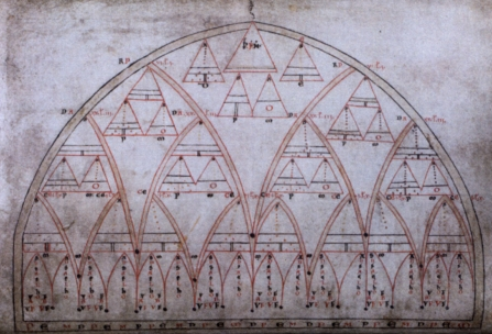 Imago Ecclesiae (Durham Cathedral Library MS B.II.35, fol 36v)