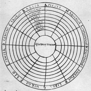 After Macrobius, Somnium Scipionis, I.xxi.3-7. Burgerbibliothek Bern, ms 347, fol. 9r (9th. century) Wikimedia, Public Domain